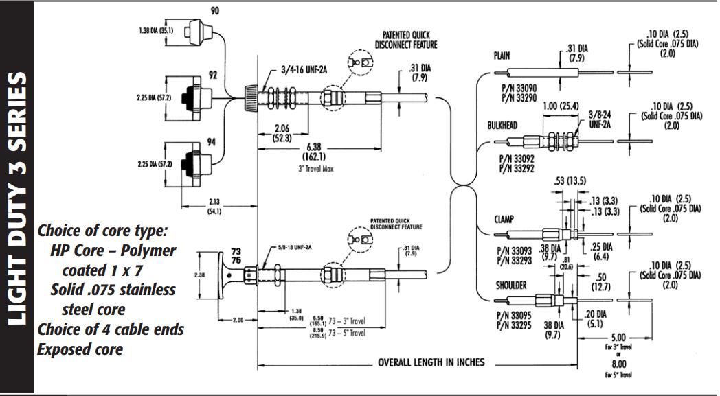 Quick Disconnect Vernier Cables